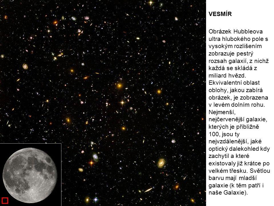 VESMÍR Obrázek Hubbleova ultra hlubokého pole s vysokým rozlišením zobrazuje pestrý rozsah galaxií, z nichž každá se skládá z miliard hvězd. Ekvivalen