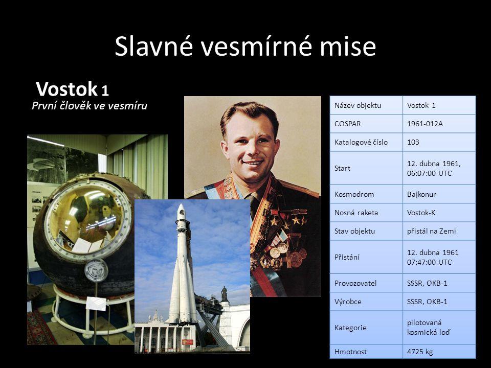 Slavné vesmírné mise Vostok 1 První člověk ve vesmíru