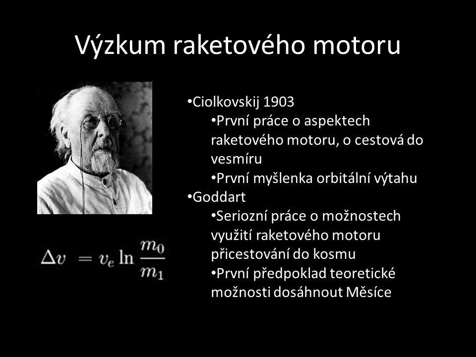 Výzkum raketového motoru Ciolkovskij 1903 První práce o aspektech raketového motoru, o cestová do vesmíru První myšlenka orbitální výtahu Goddart Seri