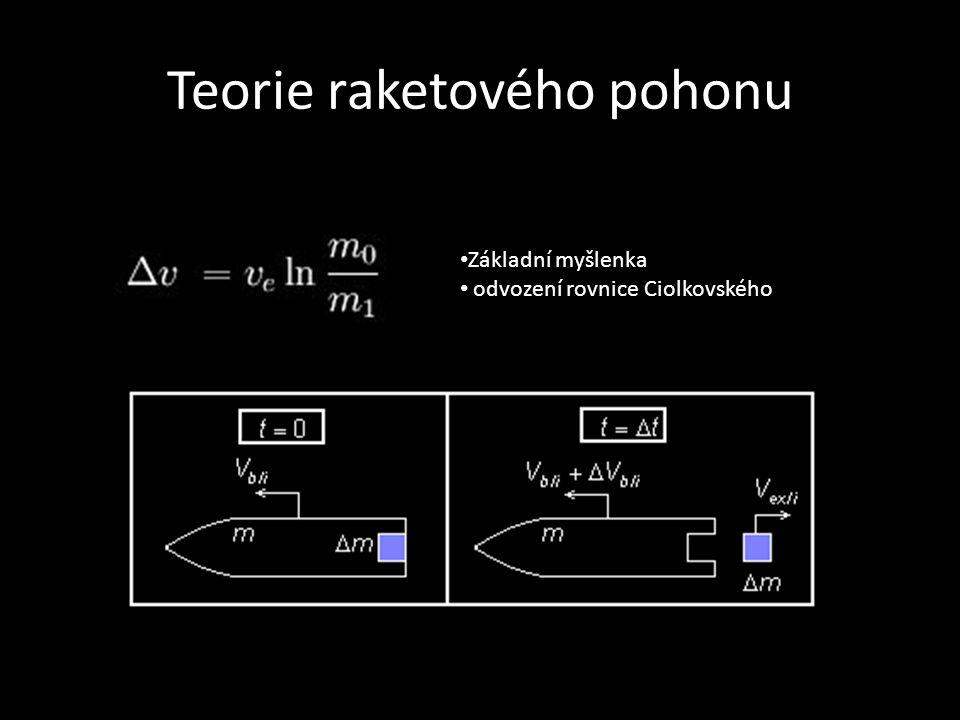 Teorie raketového pohonu Základní myšlenka odvození rovnice Ciolkovského