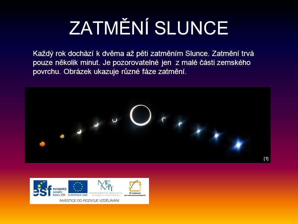 ZATMĚNÍ SLUNCE Každý rok dochází k dvěma až pěti zatměním Slunce.