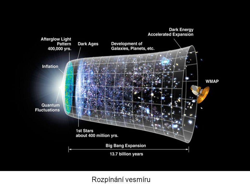 Rozpínání vesmíru