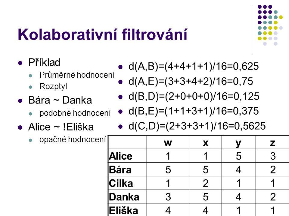 Kolaborativní filtrování Příklad Průměrné hodnocení Rozptyl Bára ~ Danka podobné hodnocení Alice ~ !Eliška opačné hodnocení wxyz Alice1153 Bára5542 Cilka1211 Danka3542 Eliška4411 d(A,B)=(4+4+1+1)/16=0,625 d(A,E)=(3+3+4+2)/16=0,75 d(B,D)=(2+0+0+0)/16=0,125 d(B,E)=(1+1+3+1)/16=0,375 d(C,D)=(2+3+3+1)/16=0,5625