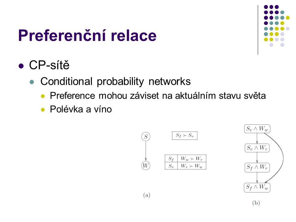 Preferenční relace CP-sítě Conditional probability networks Preference mohou záviset na aktuálním stavu světa Polévka a víno
