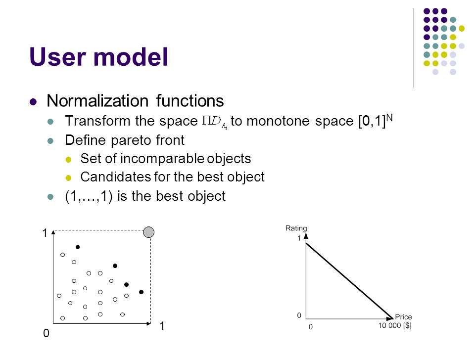 User model Normalization functions Transform the space to monotone space [0,1] N Define pareto front Set of incomparable objects Candidates for the best object (1,…,1) is the best object 1 1 0