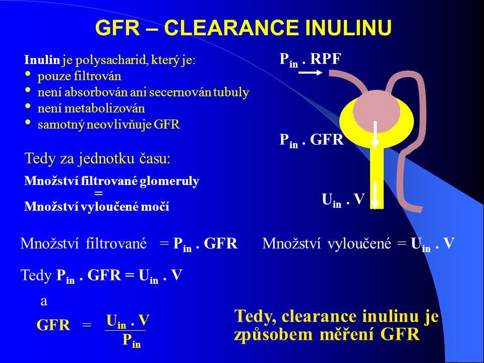 GFR – CLEARANCE INULINU Inulin je polysacharid, který je: pouze filtrován není absorbován ani secernován tubuly není metabolizován samotný neovlivňuje GFR Tedy za jednotku času: Množství filtrované glomeruly = Množství vyloučené močí Množství filtrované = P in.