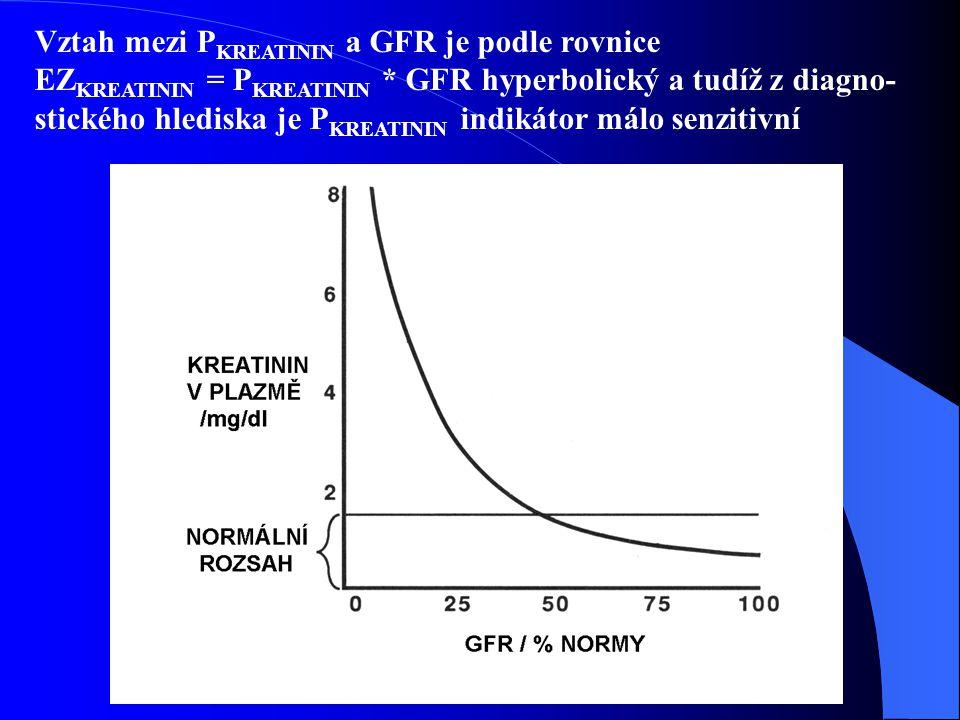Vztah mezi P KREATININ a GFR je podle rovnice EZ KREATININ = P KREATININ * GFR hyperbolický a tudíž z diagno- stického hlediska je P KREATININ indikátor málo senzitivní