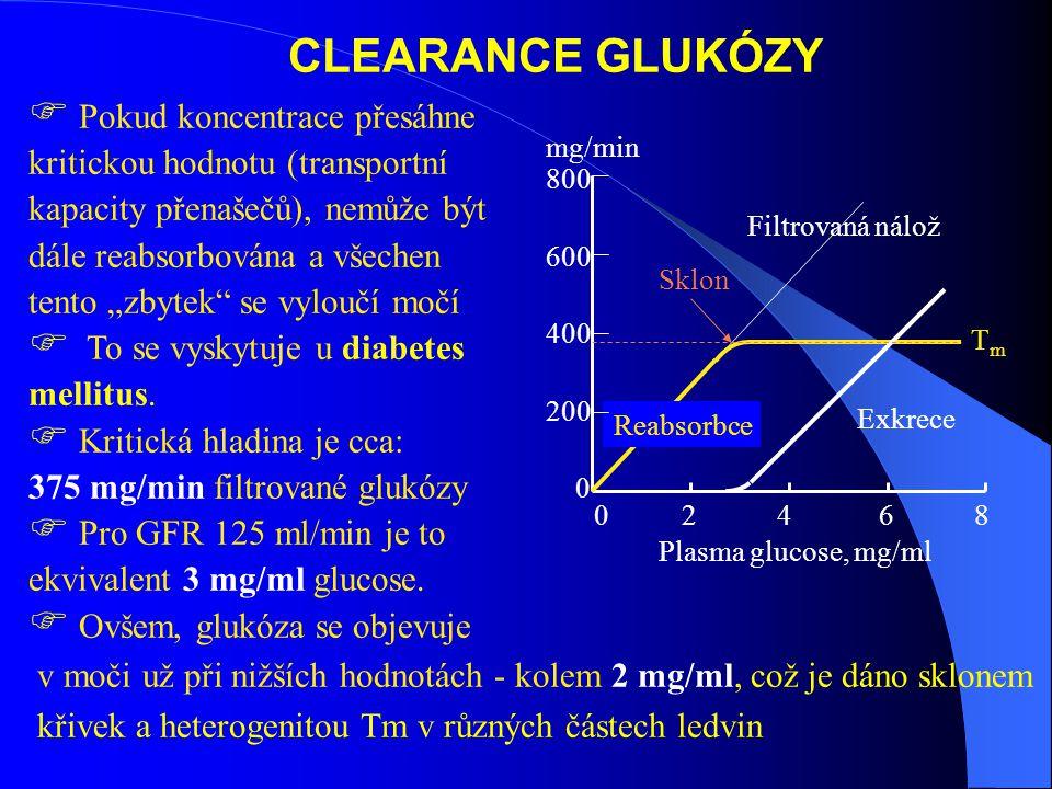 """ Pokud koncentrace přesáhne kritickou hodnotu (transportní kapacity přenašečů), nemůže být dále reabsorbována a všechen tento """"zbytek se vyloučí močí  To se vyskytuje u diabetes mellitus."""