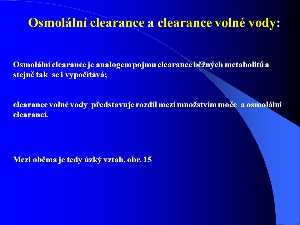 Osmolální clearance a clearance volné vody: Osmolální clearance je analogem pojmu clearance běžných metabolitů a stejně tak se i vypočítává; clearance volné vody představuje rozdíl mezi množstvím moče a osmolální clearancí.