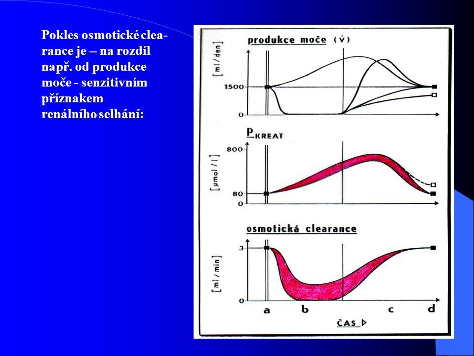 Pokles osmotické clea- rance je – na rozdíl např.