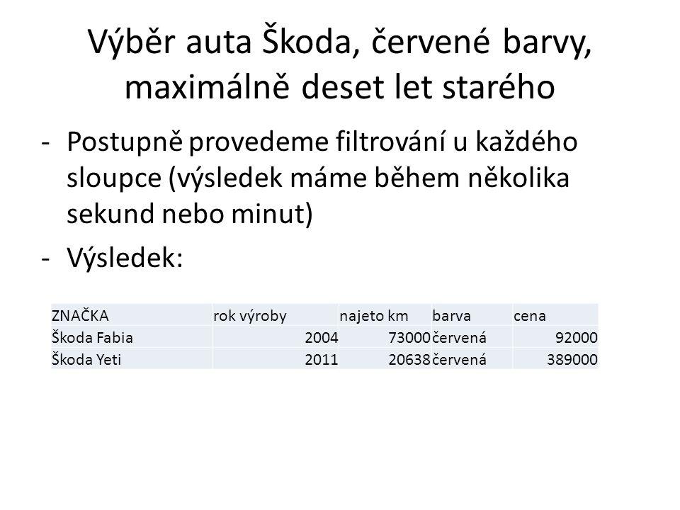 Výběr auta Škoda, červené barvy, maximálně deset let starého -Postupně provedeme filtrování u každého sloupce (výsledek máme během několika sekund nebo minut) -Výsledek: ZNAČKArok výrobynajeto kmbarvacena Škoda Fabia200473000červená92000 Škoda Yeti201120638červená389000
