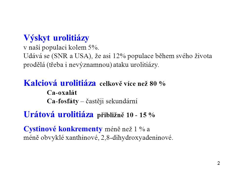 2 Výskyt urolitiázy v naší populaci kolem 5%.