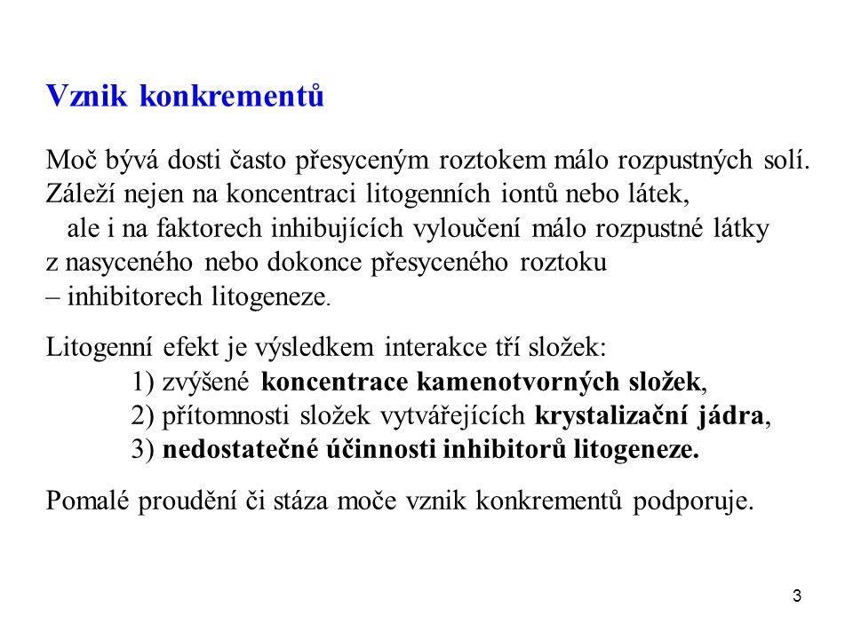 14 Rizikové hodnoty inhibitorů litogeneze Ionty Mg 2+ dU-Mg < 2,47 mmol / d U-Mg / kreatinin < 0,020 U-Ca / Mg > 2,0 U- > 0,050 Citrát (nízká koncentrace citrátu zvyšuje volné Ca 2+ ) dU-citrát < 1,67 mmol / d Diuréza < 2 000 ml / d [Ca]  [oxalát] [Mg]  [kreatinin]