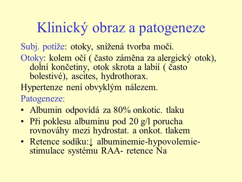 Klinický obraz a patogeneze Subj.potíže: otoky, snížená tvorba moči.