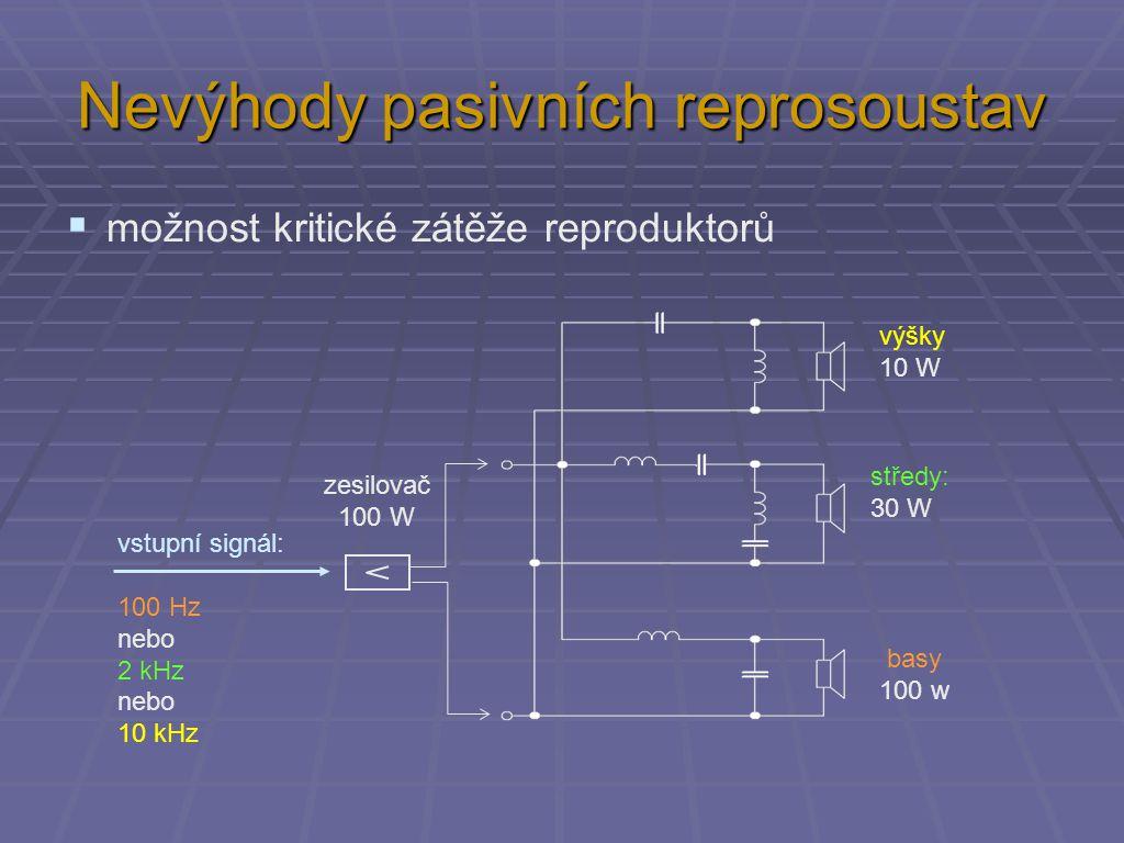 Nevýhody pasivních reprosoustav  možnost kritické zátěže reproduktorů výšky 10 W basy 100 w zesilovač 100 W středy: 30 W vstupní signál: 100 Hz nebo 2 kHz nebo 10 kHz