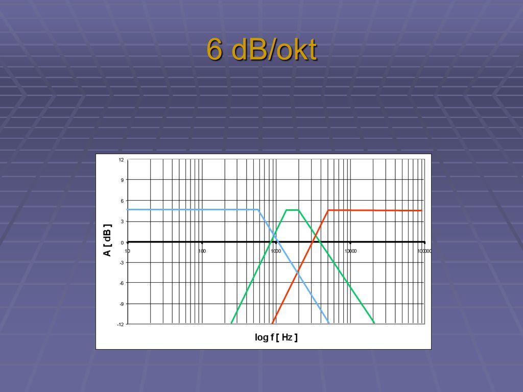 6 dB/okt