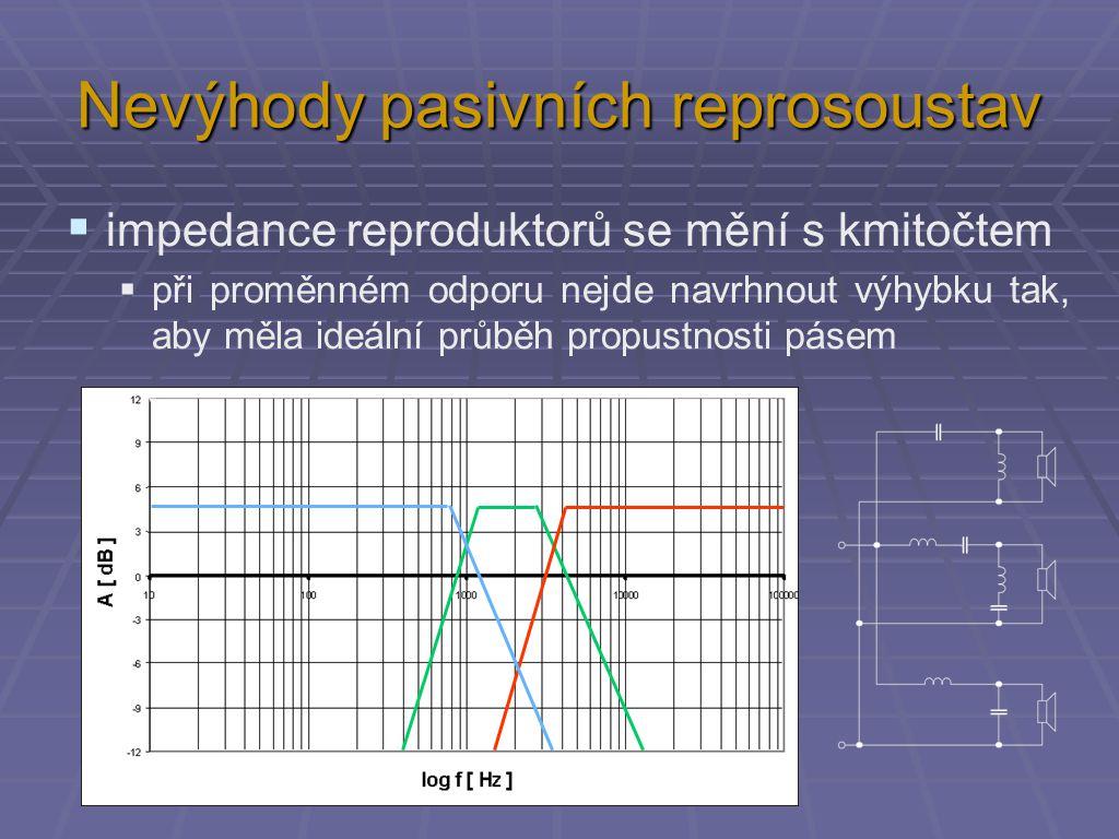Nevýhody pasivních reprosoustav  impedance reproduktorů se mění s kmitočtem  při proměnném odporu nejde navrhnout výhybku tak, aby měla ideální průběh propustnosti pásem