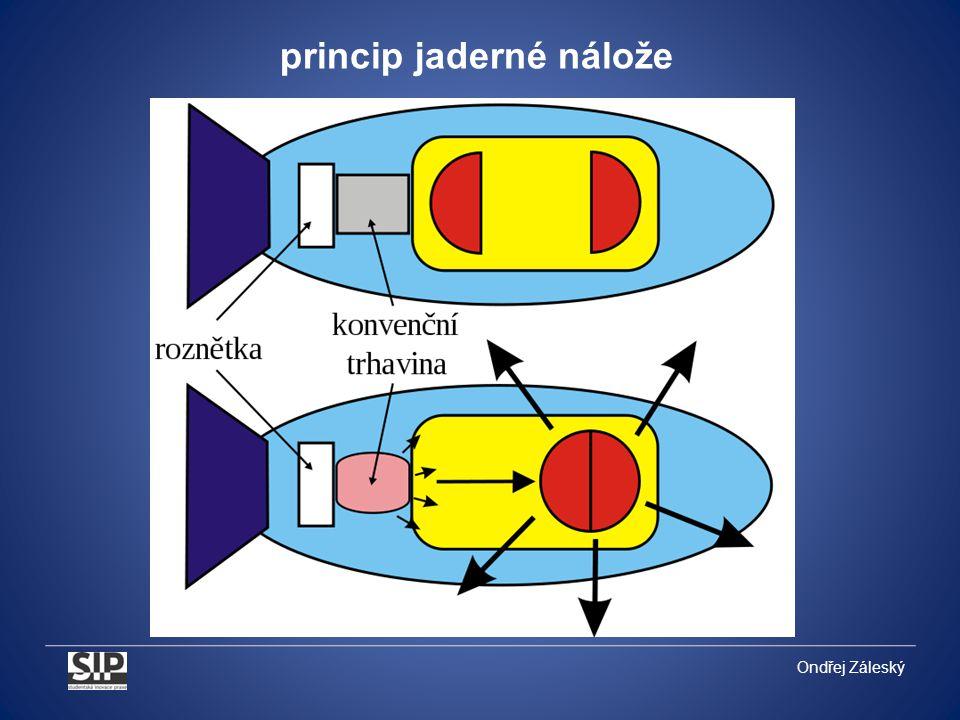 Ondřej Záleský princip jaderné nálože