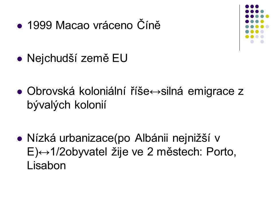 1999 Macao vráceno Číně Nejchudší země EU Obrovská koloniální říše↔silná emigrace z bývalých kolonií Nízká urbanizace(po Albánii nejnižší v E)↔1/2obyv