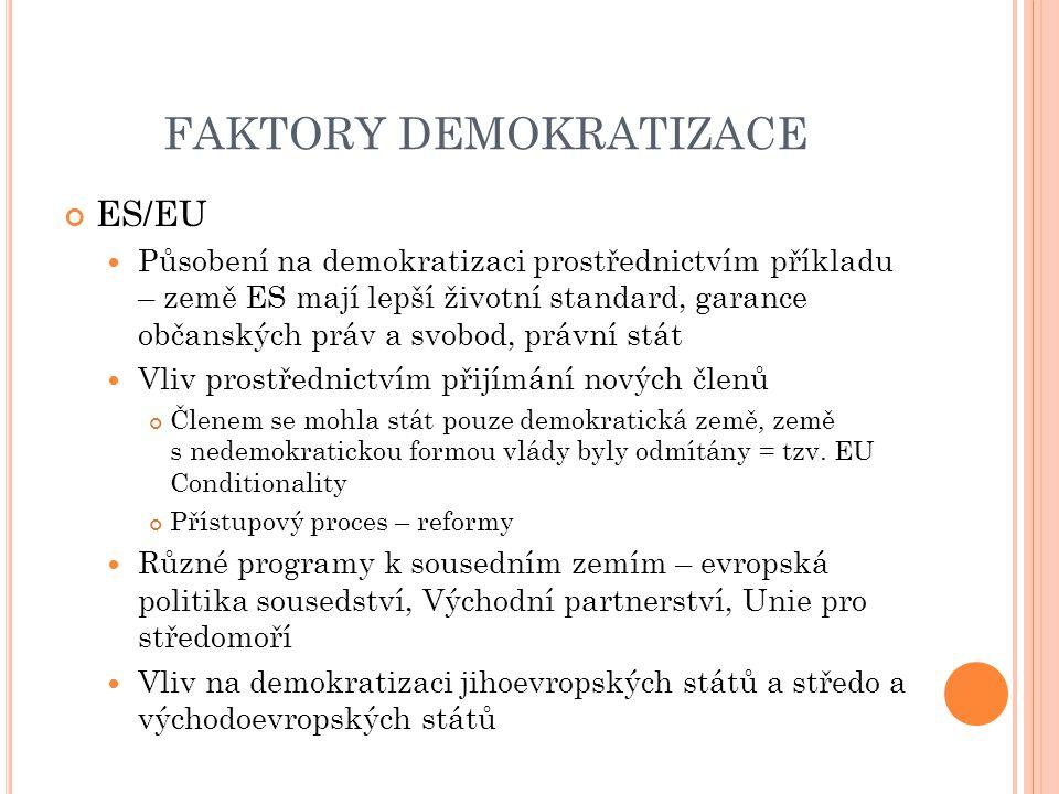 FAKTORY DEMOKRATIZACE ES/EU Působení na demokratizaci prostřednictvím příkladu – země ES mají lepší životní standard, garance občanských práv a svobod, právní stát Vliv prostřednictvím přijímání nových členů Členem se mohla stát pouze demokratická země, země s nedemokratickou formou vlády byly odmítány = tzv.