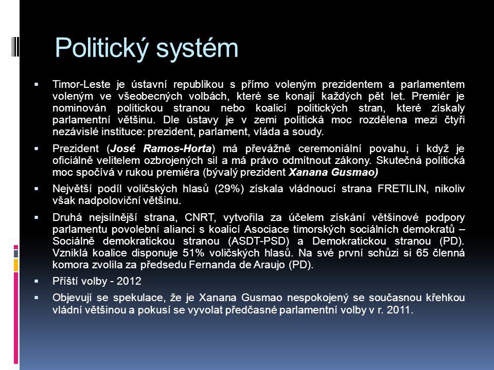 Politický systém  Timor-Leste je ústavní republikou s přímo voleným prezidentem a parlamentem voleným ve všeobecných volbách, které se konají každých