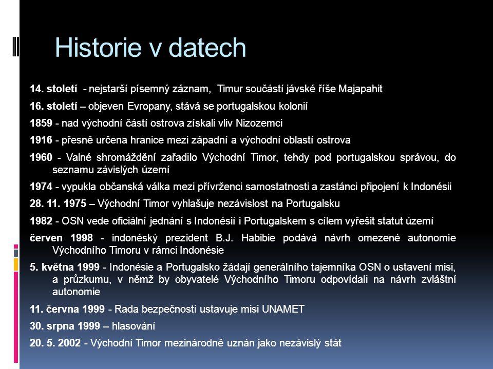 Historie v datech 14. století - nejstarší písemný záznam, Timur součástí jávské říše Majapahit 16. století – objeven Evropany, stává se portugalskou k