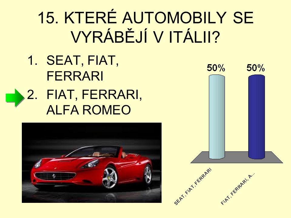15. KTERÉ AUTOMOBILY SE VYRÁBĚJÍ V ITÁLII? 1.SEAT, FIAT, FERRARI 2.FIAT, FERRARI, ALFA ROMEO