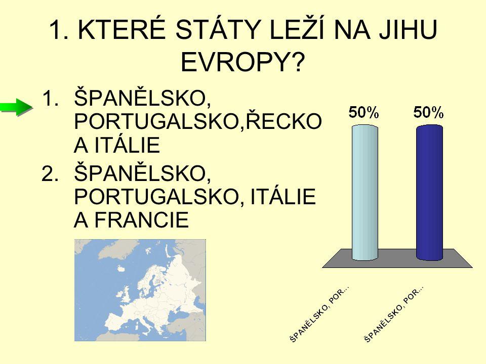 1. KTERÉ STÁTY LEŽÍ NA JIHU EVROPY? 1.ŠPANĚLSKO, PORTUGALSKO,ŘECKO A ITÁLIE 2.ŠPANĚLSKO, PORTUGALSKO, ITÁLIE A FRANCIE