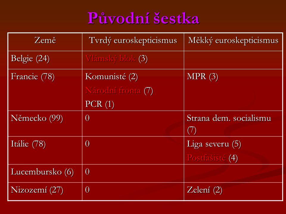 Původní šestka Země Tvrdý euroskepticismus Měkký euroskepticismus Belgie (24) Vlámský blok (3) Francie (78) Komunisté (2) Národní fronta (7) PCR (1) MPR (3) Německo (99) 0 Strana dem.