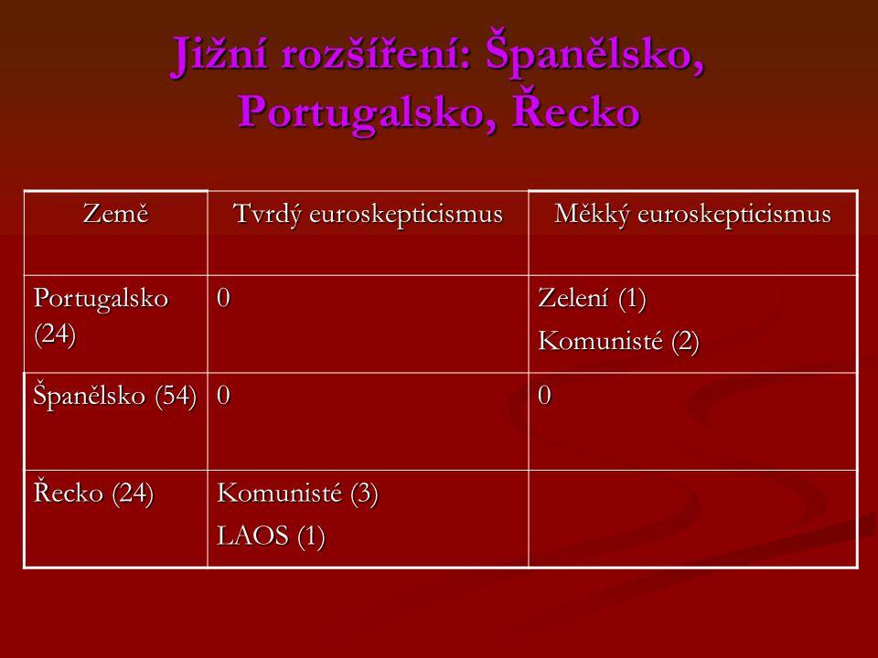 Jižní rozšíření: Španělsko, Portugalsko, Řecko Země Tvrdý euroskepticismus Měkký euroskepticismus Portugalsko (24) 0 Zelení (1) Komunisté (2) Španělsko (54) 00 Řecko (24) Komunisté (3) LAOS (1)