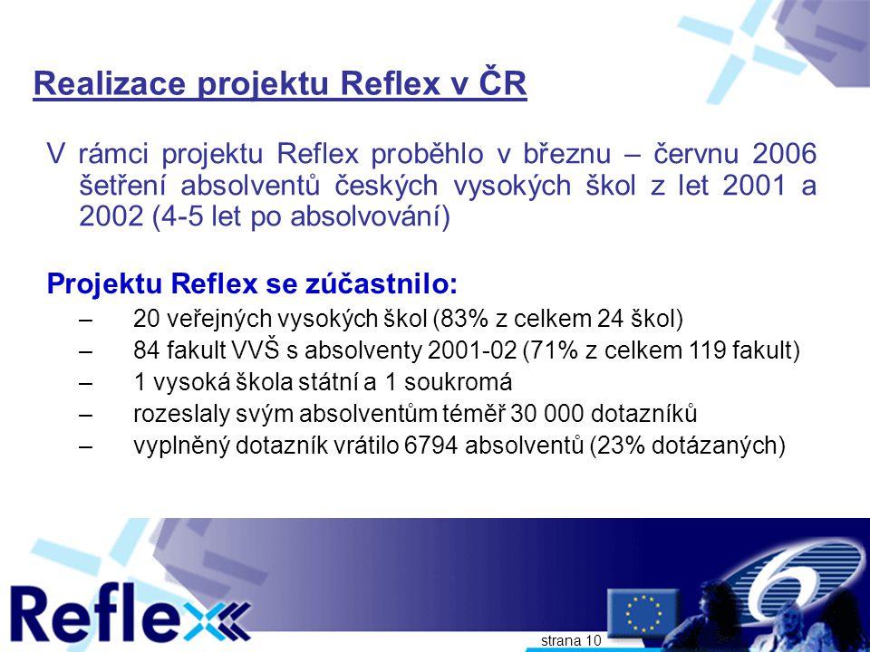 strana 10 Realizace projektu Reflex v ČR V rámci projektu Reflex proběhlo v březnu – červnu 2006 šetření absolventů českých vysokých škol z let 2001 a