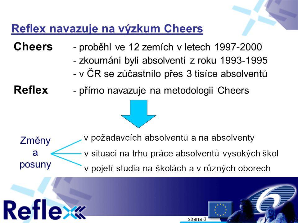 strana 8 Reflex navazuje na výzkum Cheers Cheers - proběhl ve 12 zemích v letech 1997-2000 - zkoumáni byli absolventi z roku 1993-1995 - v ČR se zúčas