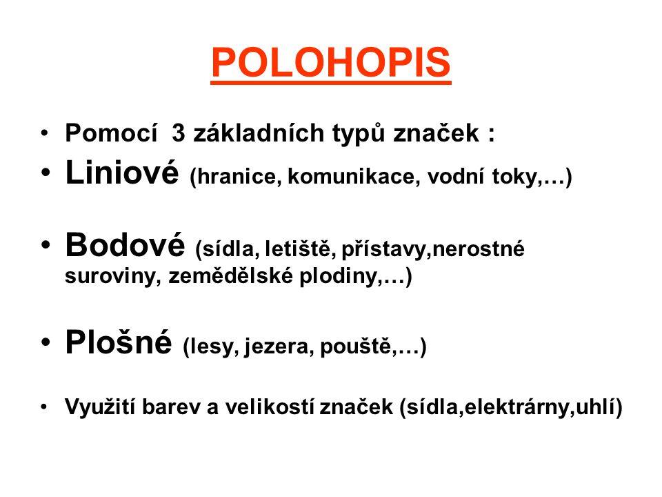 POLOHOPIS Pomocí 3 základních typů značek : Liniové (hranice, komunikace, vodní toky,…) Bodové (sídla, letiště, přístavy,nerostné suroviny, zemědělské