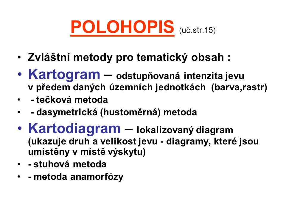 POLOHOPIS (uč.str.15) Zvláštní metody pro tematický obsah : Kartogram – odstupňovaná intenzita jevu v předem daných územních jednotkách (barva,rastr)