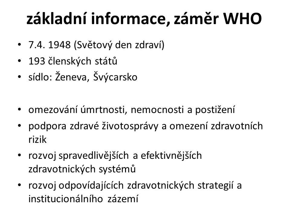 základní informace, záměr WHO 7.4.