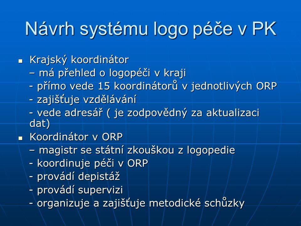 Návrh systému logo péče v PK Krajský koordinátor Krajský koordinátor – má přehled o logopéči v kraji – má přehled o logopéči v kraji - přímo vede 15 k
