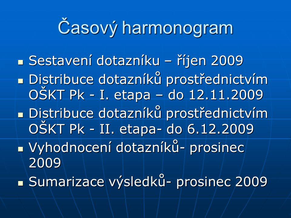 Časový harmonogram Sestavení dotazníku – říjen 2009 Sestavení dotazníku – říjen 2009 Distribuce dotazníků prostřednictvím OŠKT Pk - I. etapa – do 12.1