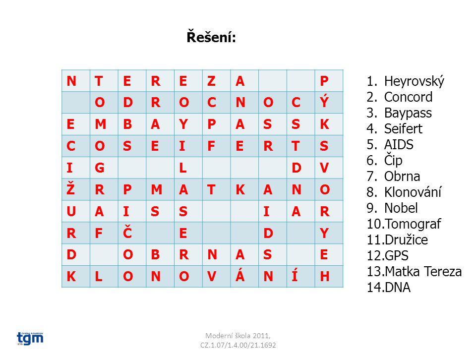 Moderní škola 2011, CZ.1.07/1.4.00/21.1692 Seřaď objevy v časové posloupnosti.