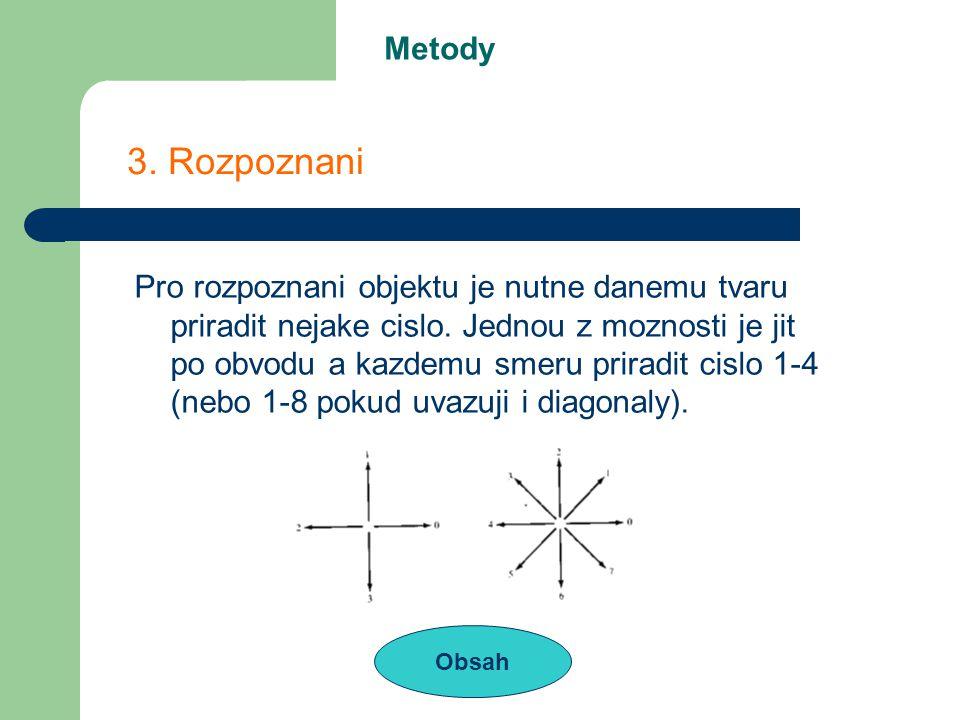 Metody Obsah 3. Rozpoznani Pro rozpoznani objektu je nutne danemu tvaru priradit nejake cislo. Jednou z moznosti je jit po obvodu a kazdemu smeru prir