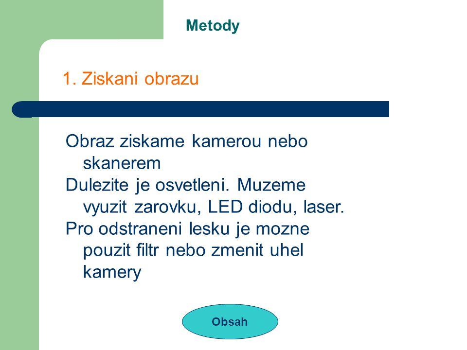 Metody Obsah 2.Zpracovani Obraz prevedeme na histogram.