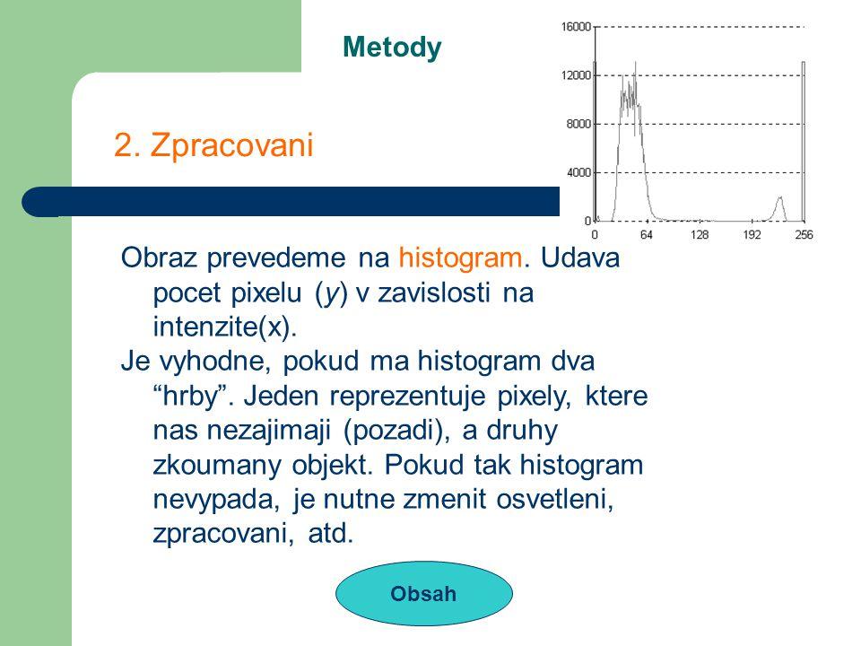 "Metody Obsah 2. Zpracovani Obraz prevedeme na histogram. Udava pocet pixelu (y) v zavislosti na intenzite(x). Je vyhodne, pokud ma histogram dva ""hrby"