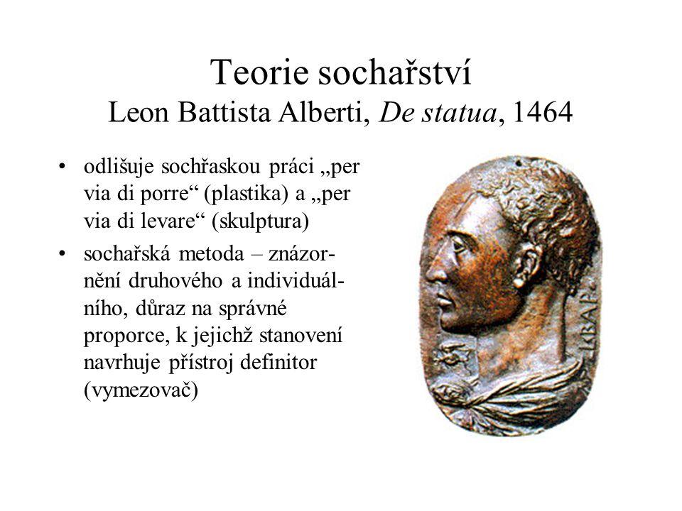 """Teorie sochařství Leon Battista Alberti, De statua, 1464 odlišuje sochřaskou práci """"per via di porre (plastika) a """"per via di levare (skulptura) sochařská metoda – znázor- nění druhového a individuál- ního, důraz na správné proporce, k jejichž stanovení navrhuje přístroj definitor (vymezovač)"""