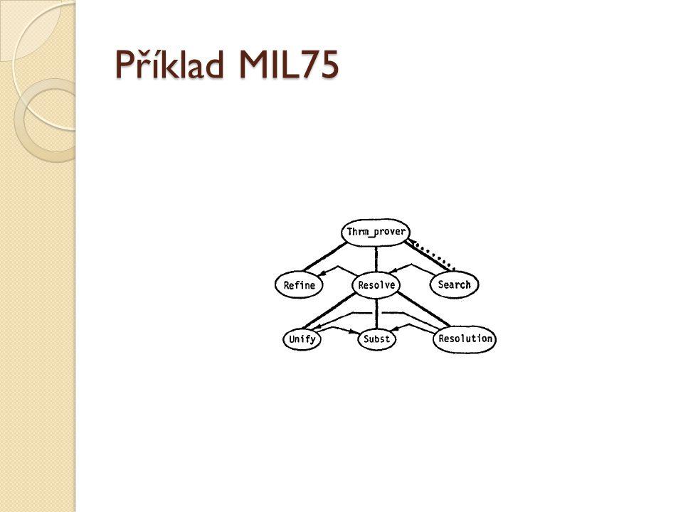 Příklad MIL75