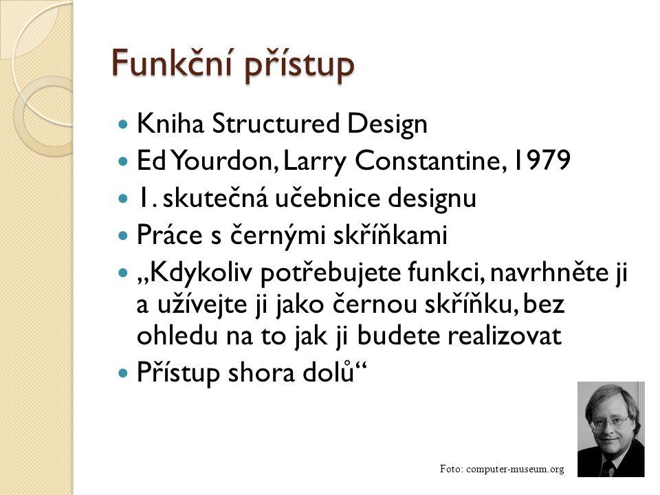 """Funkční přístup Kniha Structured Design Ed Yourdon, Larry Constantine, 1979 1. skutečná učebnice designu Práce s černými skříňkami """"Kdykoliv potřebuje"""