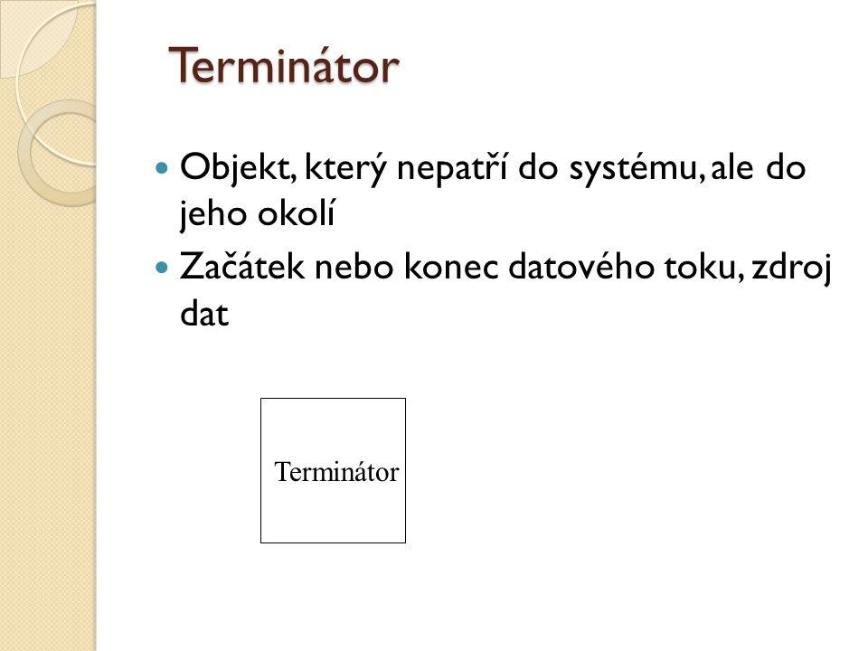 Terminátor Objekt, který nepatří do systému, ale do jeho okolí Začátek nebo konec datového toku, zdroj dat Terminátor