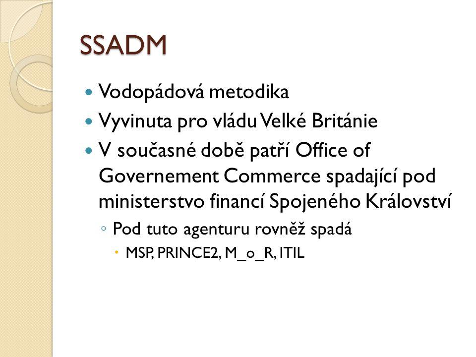 SSADM Vodopádová metodika Vyvinuta pro vládu Velké Británie V současné době patří Office of Governement Commerce spadající pod ministerstvo financí Sp