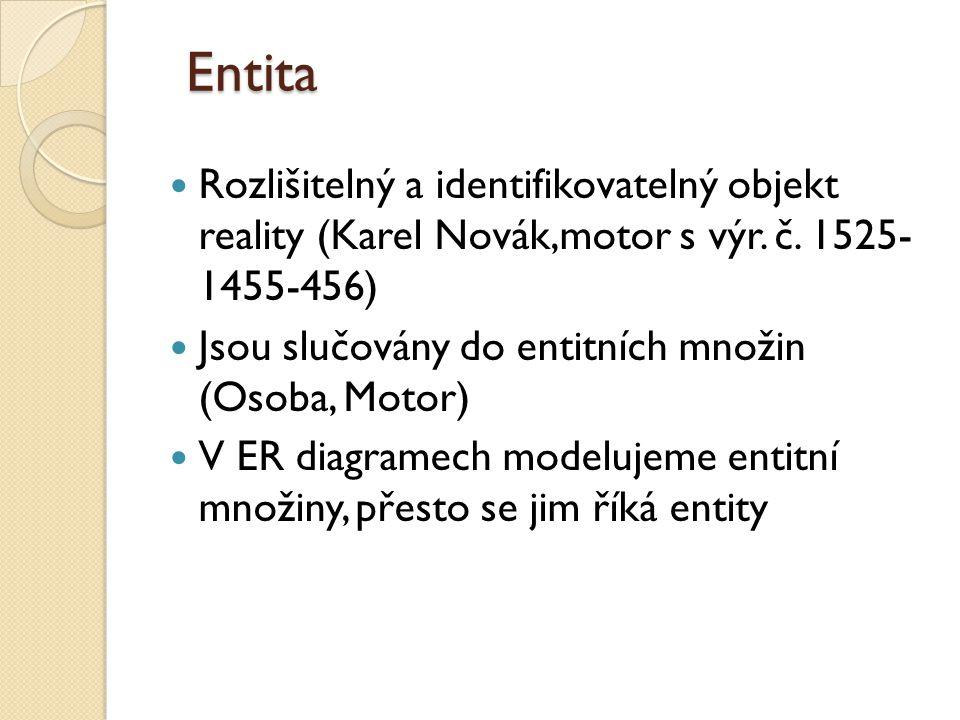 Entita Rozlišitelný a identifikovatelný objekt reality (Karel Novák,motor s výr. č. 1525- 1455-456) Jsou slučovány do entitních množin (Osoba, Motor)