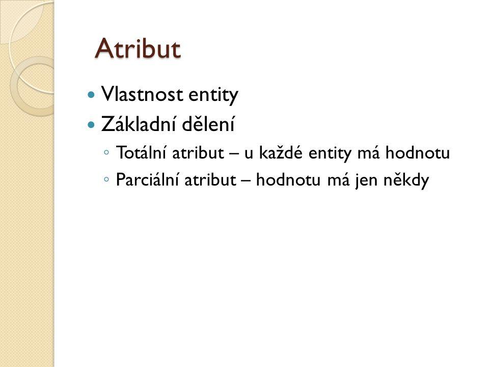 Atribut Vlastnost entity Základní dělení ◦ Totální atribut – u každé entity má hodnotu ◦ Parciální atribut – hodnotu má jen někdy