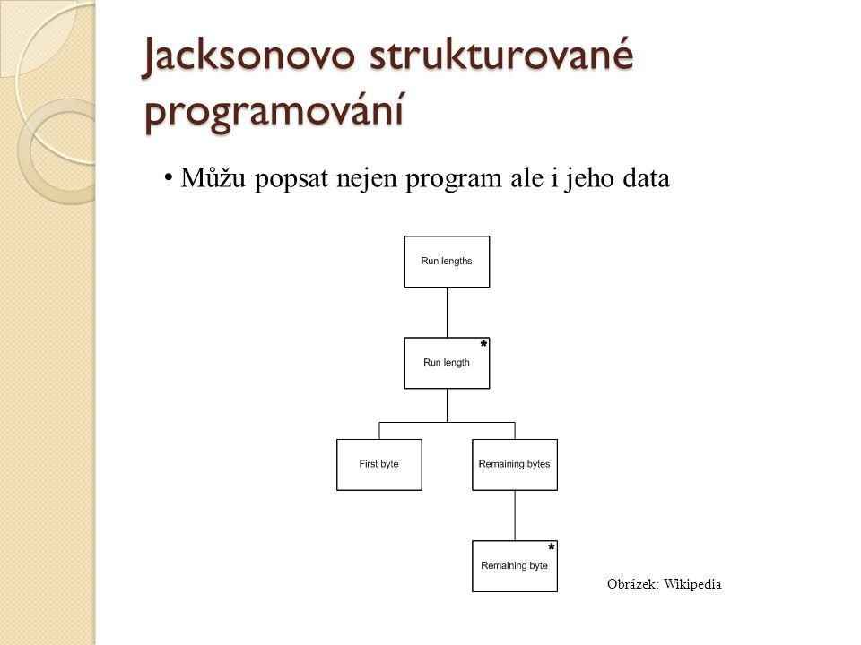 Jacksonovo strukturované programování Můžu popsat nejen program ale i jeho data Obrázek: Wikipedia