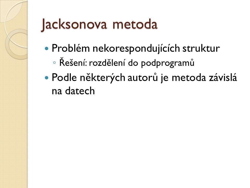 Jacksonova metoda Problém nekorespondujících struktur ◦ Řešení: rozdělení do podprogramů Podle některých autorů je metoda závislá na datech